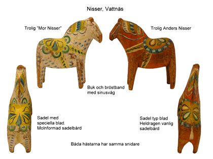 Nisser-painted dalahorses from the site www.dalahorse.info